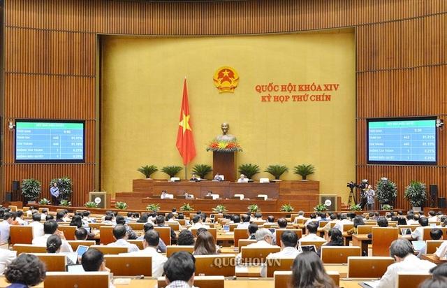 Chương trình giám sát trong năm đầu của Quốc hội khóa mới