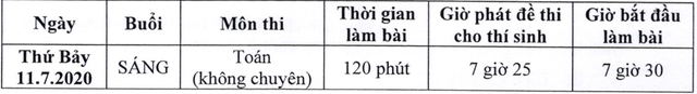 TPHCM: Thông tin tuyển sinh lớp 10 mới nhất của trường Phổ thông Năng khiếu - 2