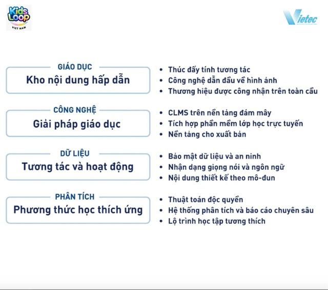 KidsLoop-PMS nền tảng công nghệ giáo dục mở ra một kỷ nguyên mới cho giáo dục sớm tại Việt Nam - 1