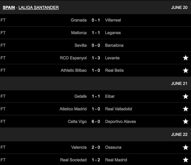 Hạ Sociedad, Real Madrid soán ngôi đầu bảng của Barcelona - 1