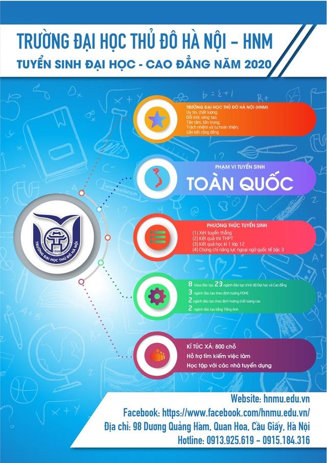 Thông tin tuyển sinh Trường Đại học Thủ đô Hà Nội năm 2020 - 1