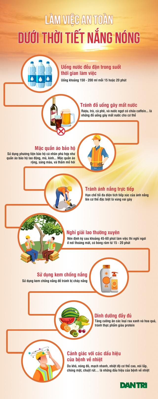 Bộ Y tế khuyến cáo 7 biện pháp giảm tác hại của nắng nóng đỉnh điểm - 1