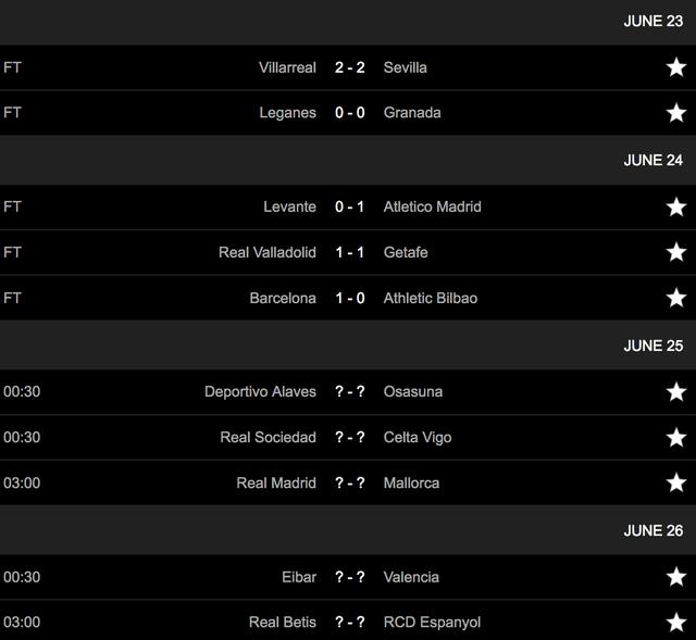 Real Madrid phục hận Mallorca và giành lại ngôi đầu từ Barcelona?