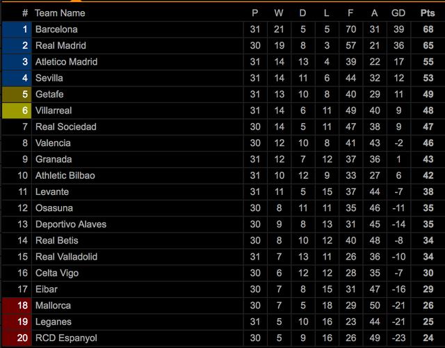 Real Madrid phục hận Mallorca và giành lại ngôi đầu từ Barcelona? - Ảnh minh hoạ 4