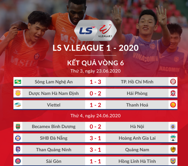 Ngoại binh lập công, Sài Gòn FC may mắn thủ hòa với Hồng Lĩnh Hà Tĩnh - 1