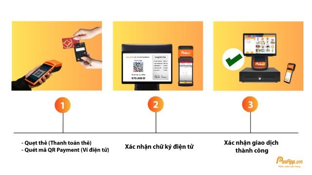PosApp.vn hiện thực hóa thanh toán không tiền mặt đến từng cửa hàng - 4