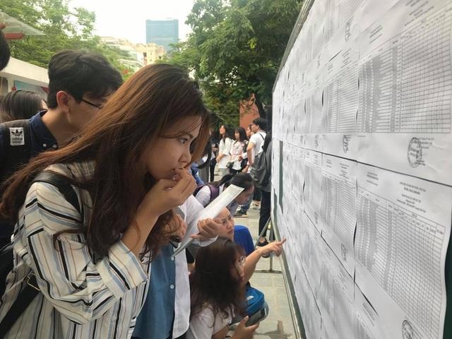 Hà Nội: Công bố 143 điểm thi tốt nghiệp THPT năm 2020 - 1