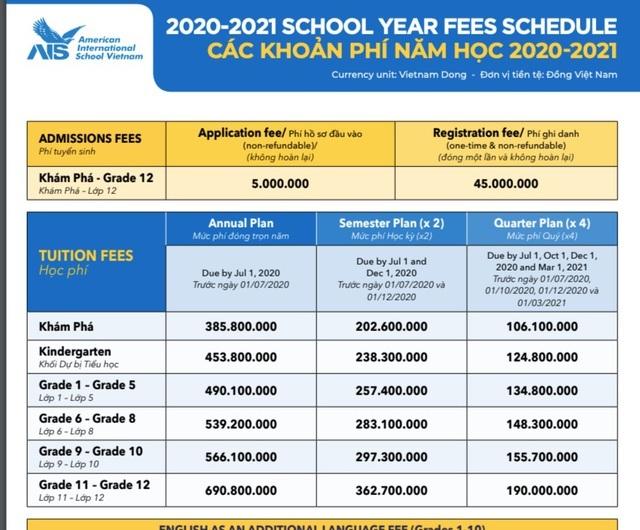 TPHCM: Học phí lớp 1 hơn nửa tỷ đồng ở trường quốc tế  - 1