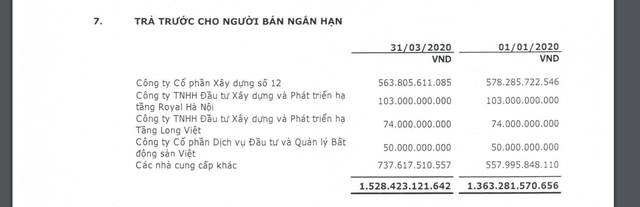 Dòng tiền kinh doanh Vinaconex âm cả nghìn tỷ đồng - 3