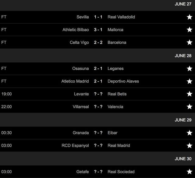 Vượt ải đội cuối bảng, Real Madrid tiếp tục vững ngôi đầu bảng La Liga? - 1