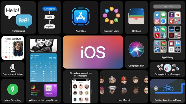 iOS 14 hé lộ việc TikTok, Zalo âm thầm thu thập dữ liệu người dùng