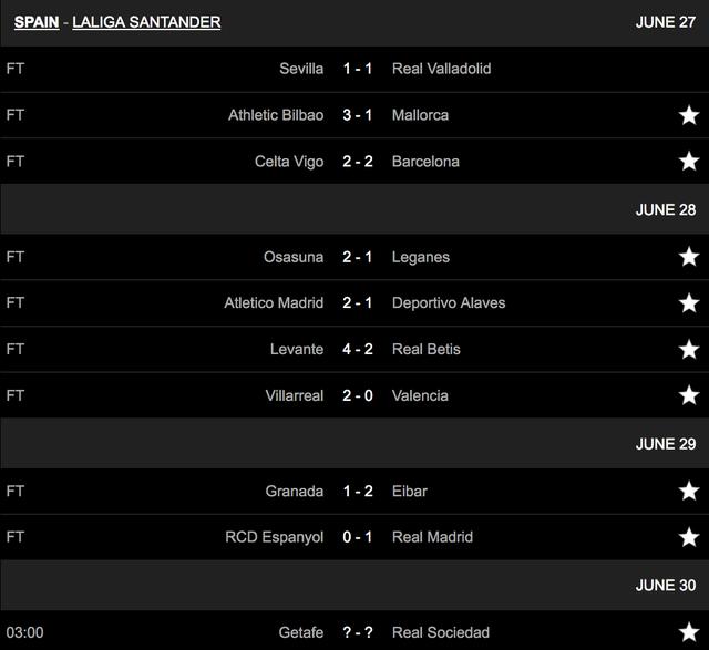 Hạ Espanyol, Real Madrid bứt phá ở ngôi đầu bảng La Liga - 1