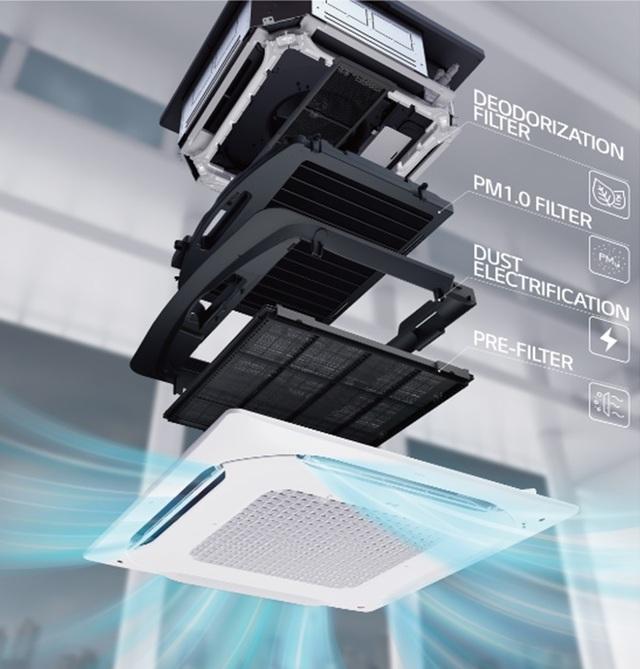 LG giới thiệu máy lọc bụi siêu mịn trong không khí - 3