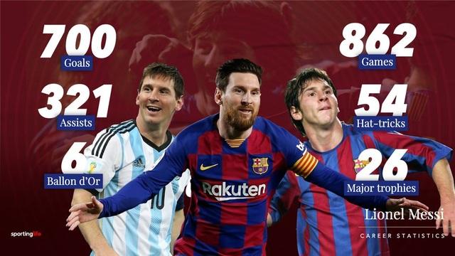 """Messi cán cột mốc """"khủng"""" trong ngày buồn của Barcelona - 1"""