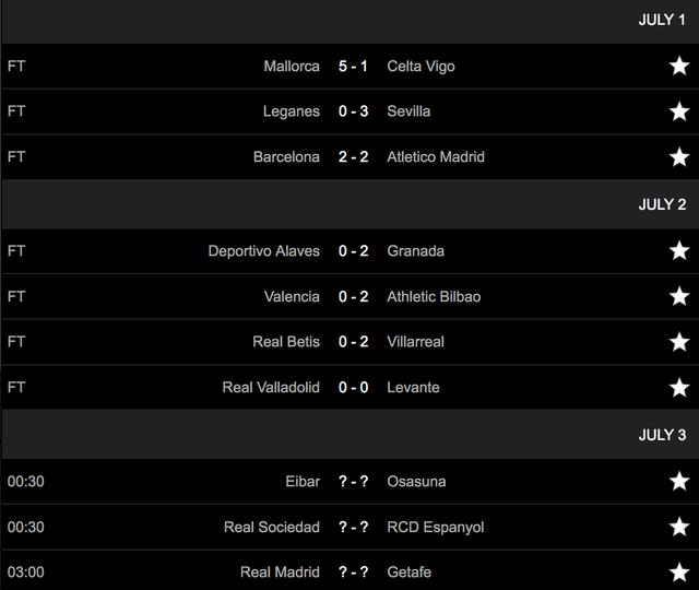 Real Madrid bỏ xa Barcelona sau trận derby với Getafe?