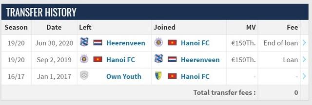 Trang chuyển nhượng quốc tế đưa tin Văn Hậu hết hợp đồng với Heerenveen - 2