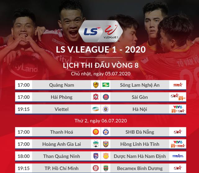 CLB Viettel - CLB Hà Nội: Cuộc chiến tham vọng - 1