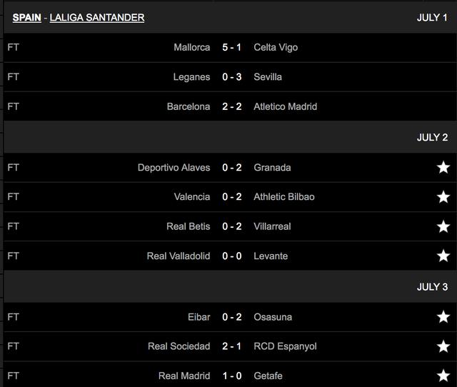 Ramos lập công, Real Madrid hạ Getafe và hơn Barcelona 4 điểm - 1