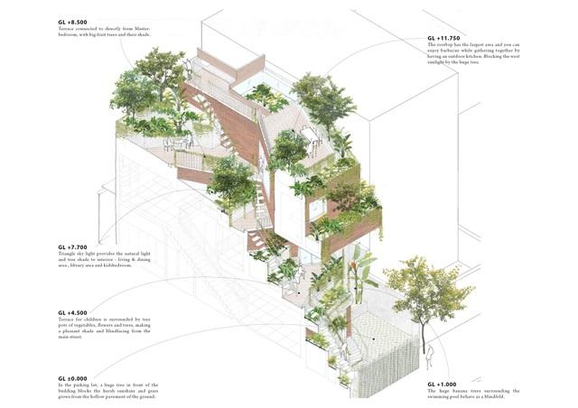 KTS.Võ Trọng Nghĩa giành giải thưởng kiến trúc thế giới lần thứ 34 - 5