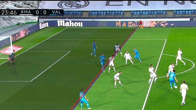 """Nc247info tổng hợp: 9 lần Barcelona kêu trời vì trọng tài """"giúp"""" Real Madrid"""