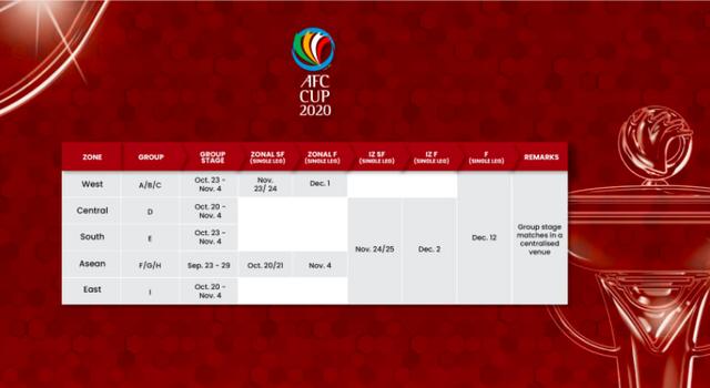 TPHCM và Than Quảng Ninh sáng cửa đi tiếp ở AFC Cup - 2