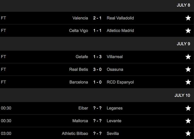 Luis Suarez ghi bàn, Barcelona nuôi mộng bám đuổi Real Madrid - 1
