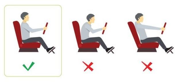 Hướng dẫn cách ngồi đúng tư thế khi lái xe ô tô | Báo Dân trí