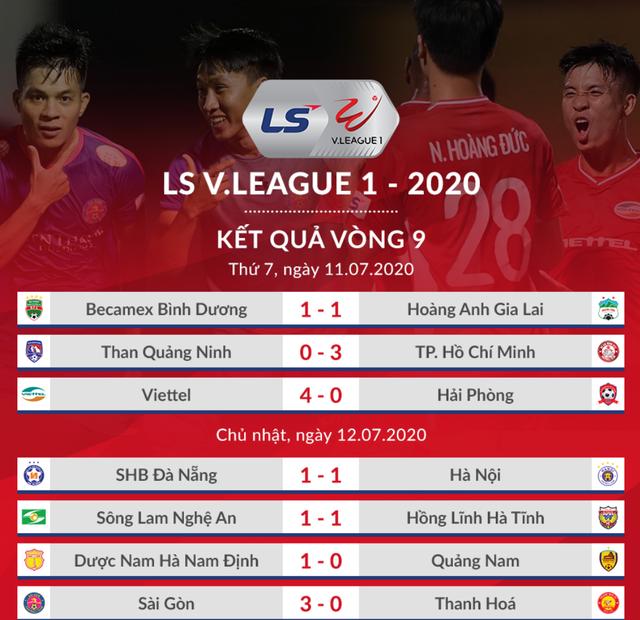 Các tuyển thủ Việt Nam đồng loạt tỏa sáng ở vòng 9 V-League - 1