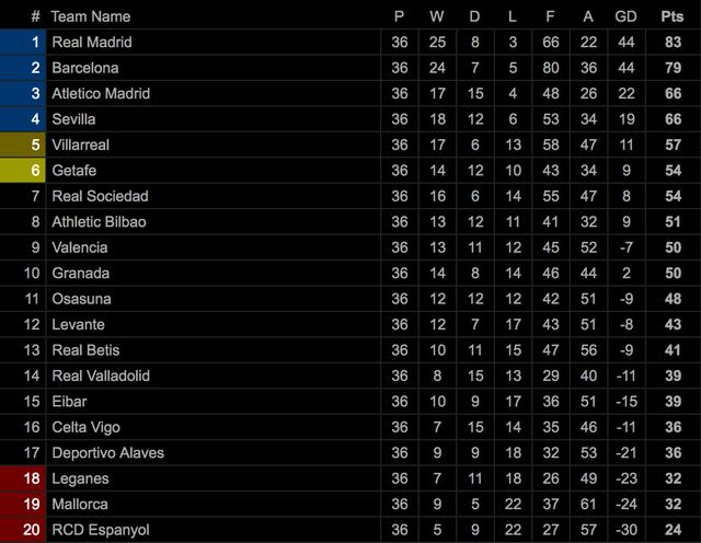 Benzema lập công, Real Madrid tiến gần đến chức vô địch La Liga - Ảnh minh hoạ 10