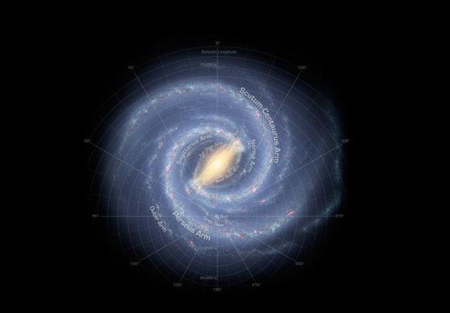Tìm hiểu hệ Mặt Trời: Những thông tin cơ bản thú vị - 2