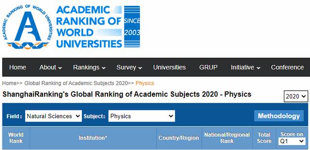 Lĩnh vực vật lý của ĐH Quốc gia HN lọt top 401 – 500 bảng xếp hạng thế giới - 1