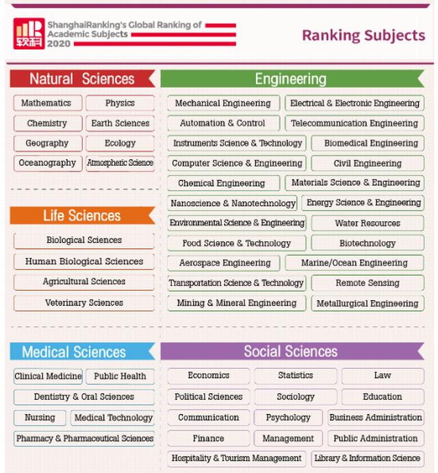 Lĩnh vực vật lý của ĐH Quốc gia HN lọt top 401 – 500 bảng xếp hạng thế giới - 3