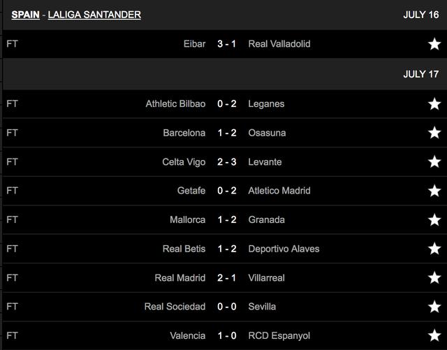 Benzema lập cú đúp, Real Madrid vô địch La Liga lần thứ 34 - 1