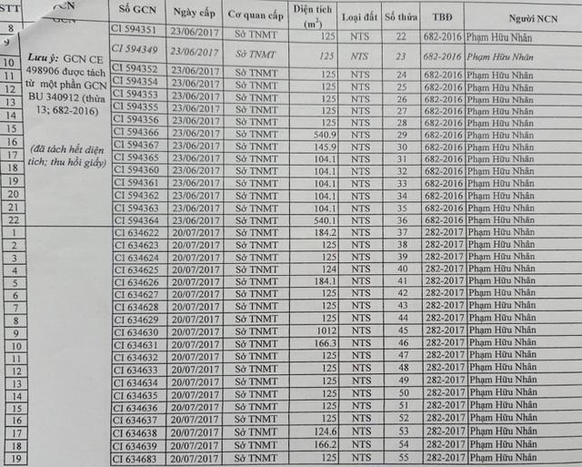 Uẩn khúc gây phẫn nộ vụ cấp hơn 15.600m2 đất công cho nguyên xã đội trưởng - 3