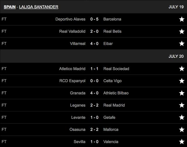 Messi lập cú đúp, Barcelona thắng tưng bừng ở vòng cuối La Liga - 1