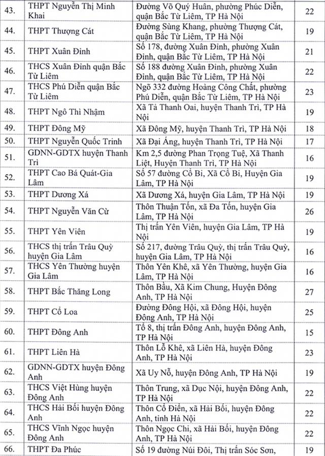 Hà Nội: Công bố 143 điểm thi tốt nghiệp THPT năm 2020 - 4