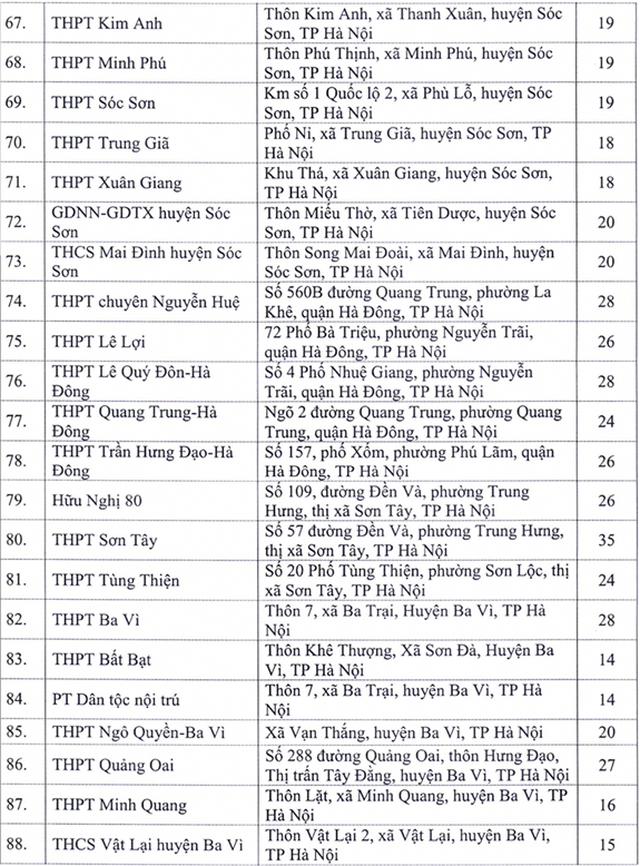 Hà Nội: Công bố 143 điểm thi tốt nghiệp THPT năm 2020 - 5