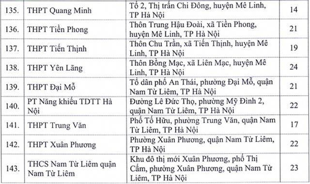 Hà Nội: Công bố 143 điểm thi tốt nghiệp THPT năm 2020 - 8