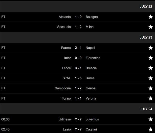 Inter Milan hết hy vọng đua vô địch Serie A cùng Juventus - 1