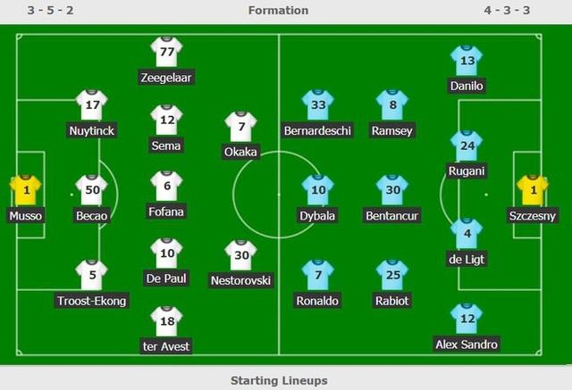 C.Ronaldo mờ nhạt, Juventus thua sốc và lỡ cơ hội vô địch sớm - 7