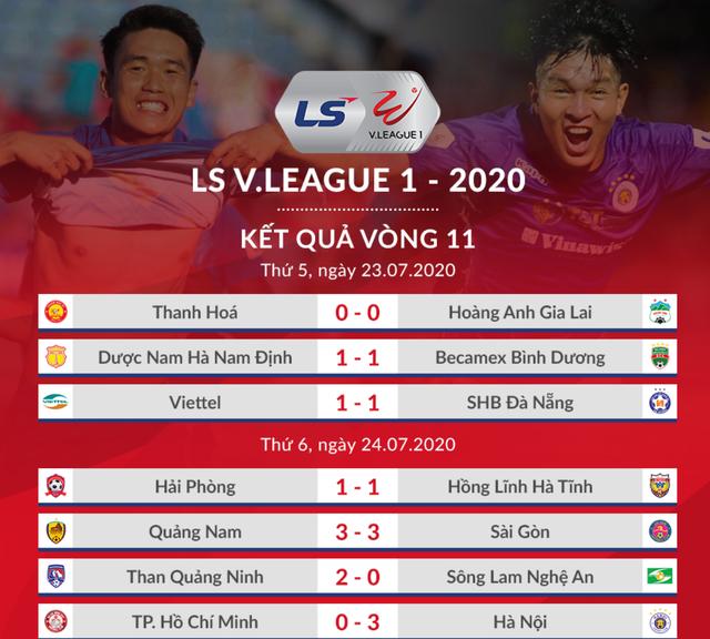 Than Quảng Ninh thắng dễ SL Nghệ An đang khủng hoảng - 1