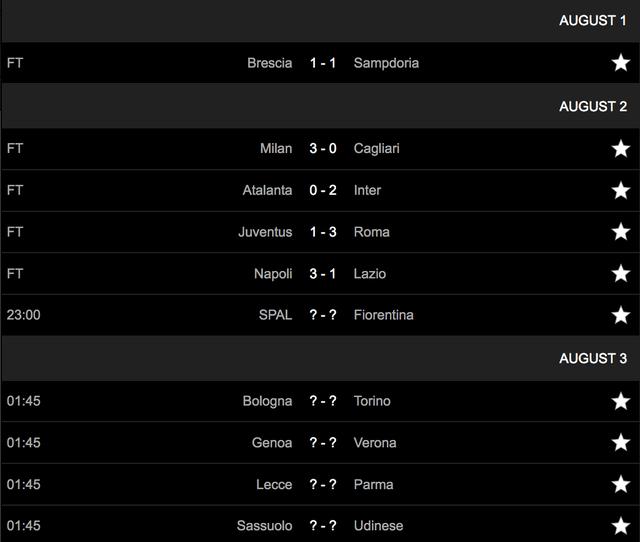 Juventus thua AS Roma, Inter giành ngôi á quân ở ngày hạ màn Serie A - 1