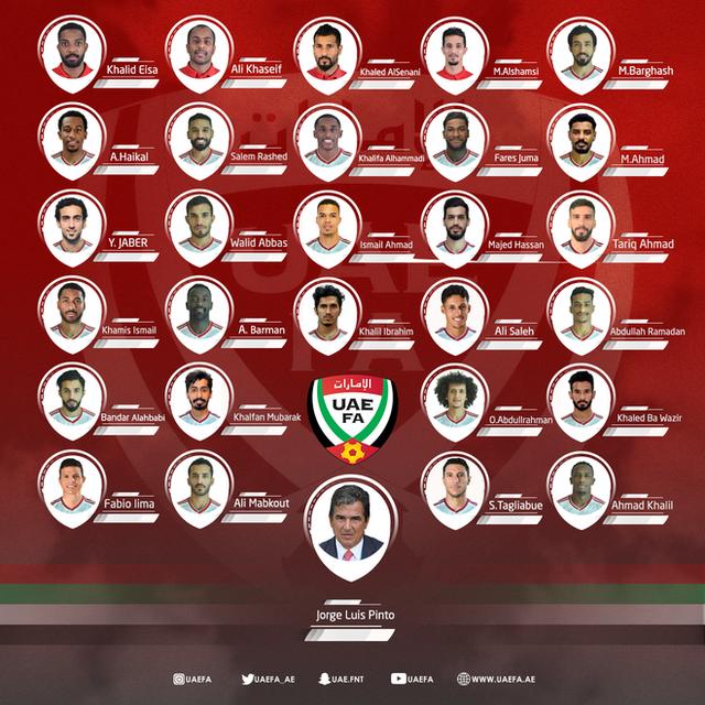 Đội tuyển UAE đón tin sốc khi tiền đạo nhập tịch nhiễm Covid-19 - 3