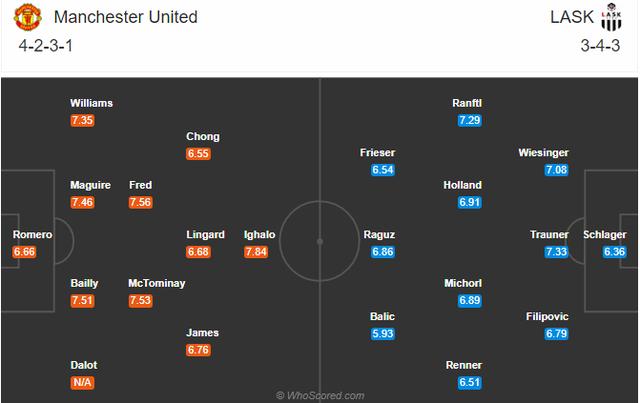 Dàn sao trẻ của Man Utd sẽ bùng nổ ở Europa League? - 3