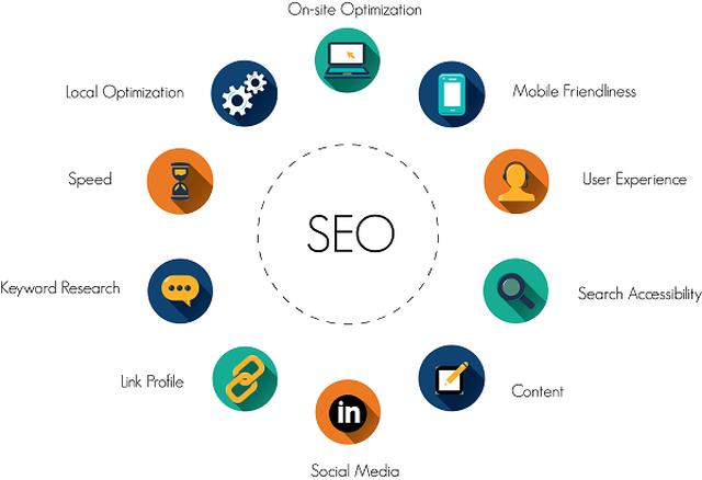 SEO Website - Xu hướng Marketing bền vững, hiệu quả thời kỳ 4.0 - 1