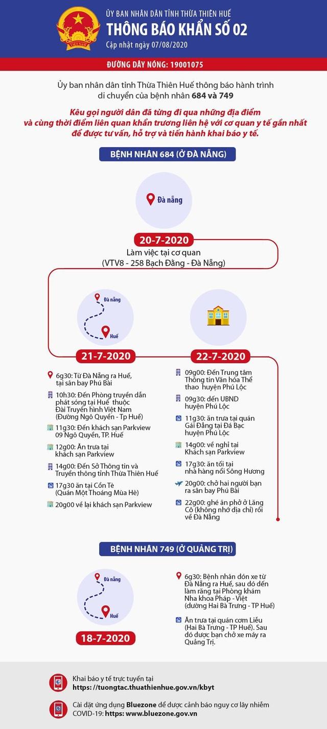 Thừa Thiên Huế ra thông báo khẩn về những nơi bệnh nhân 727 từng đến - 2