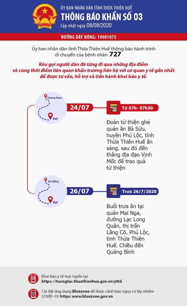 Thừa Thiên Huế ra thông báo khẩn về những nơi bệnh nhân 727 từng đến - 1