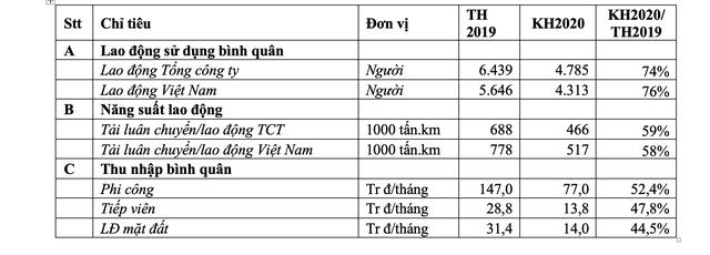 Vietnam Airlines có Chủ tịch mới - 6