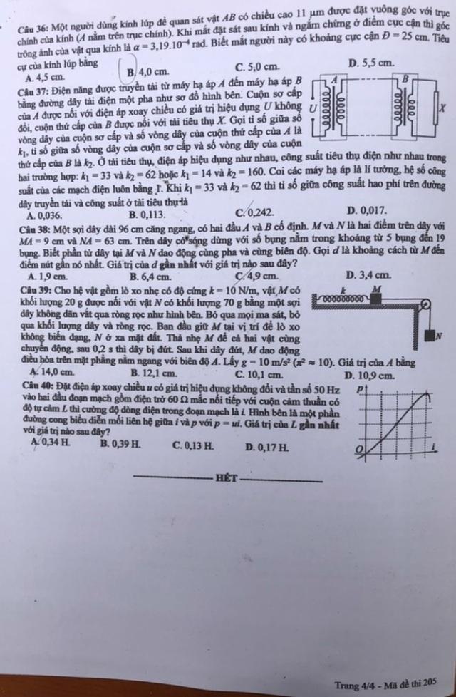 Gợi ý giải đề thi môn Vật lý tốt nghiệp THPT 2020 - 6