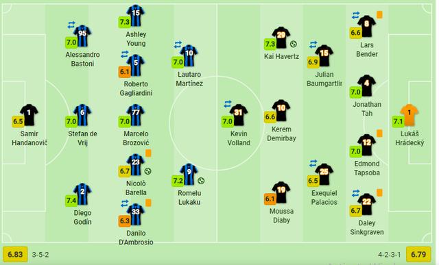 Lukaku không ngừng ghi bàn, Inter lọt vào bán kết Europa League - 3